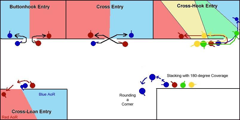Tips  Tactics  U0026 Formations